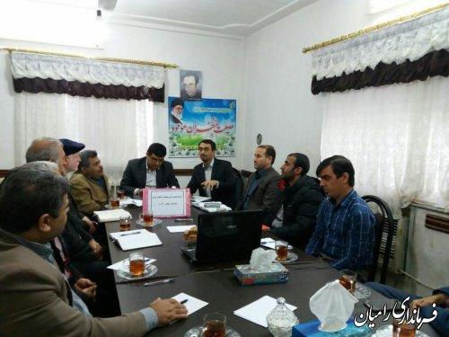 تشکیل سومین جلسه کمیته مناسب سازی محیط و مبلمان شهری در شهرستان رامیان