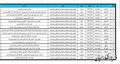 برنامه هفته اول دوره های آموزشی اعضای شوراهای روستایی استان گلستان